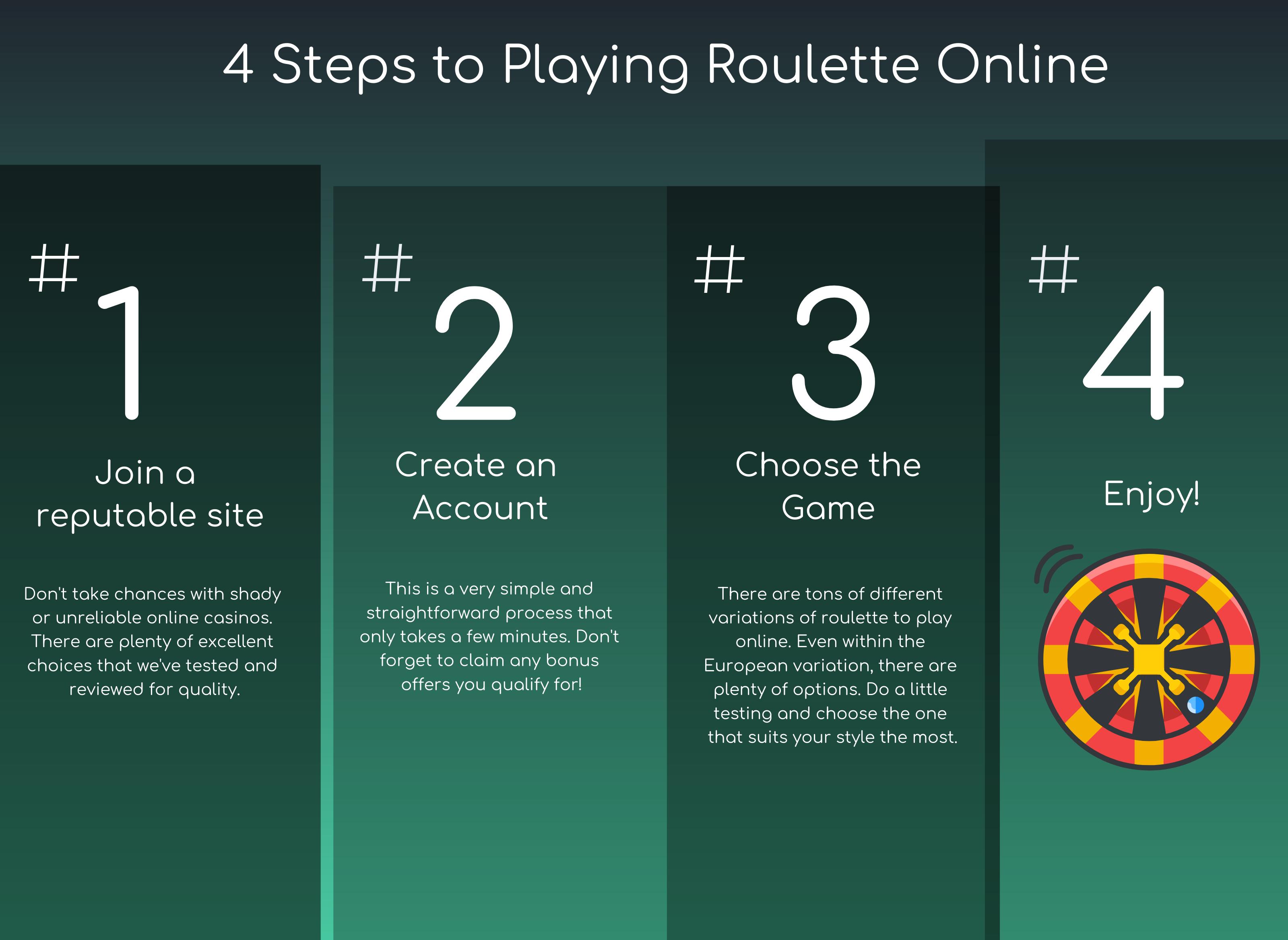 Best Online Roulette Wheel