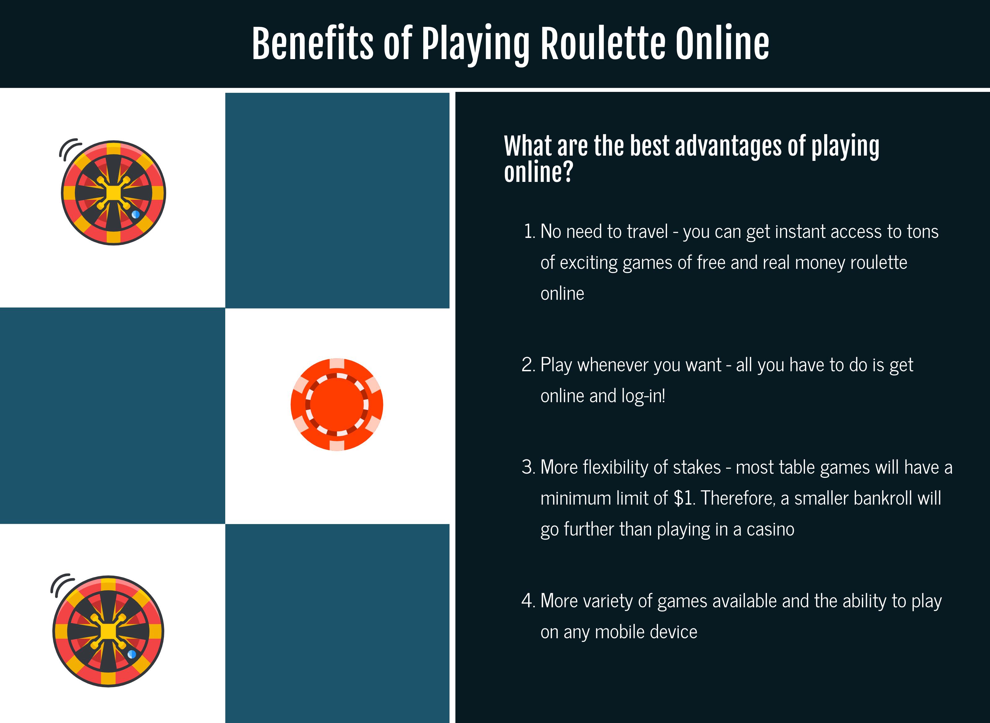 Best Roulette Wheel